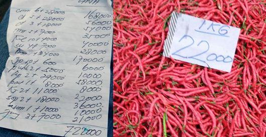 Cara Berbisnis Usaha Dagang Cabe Merah supaya Pembeli Ramai di Medan