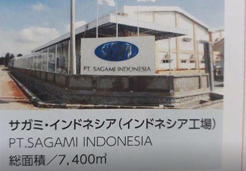 Contoh Soal Ujian PT Sagami Indonesia Yang Benar