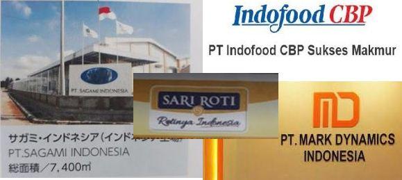 Daftar Perusahaan di Tanjung Morawa terbaru di Kim Star atau Sekitarnya